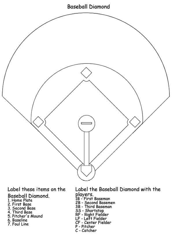baseball diamond coloring pages - photo#20